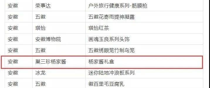 """富煌三珍""""杨家酱""""荣获2021中国特色旅游商品大赛铜奖"""