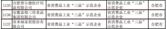 """富煌三珍入选2020年度安徽省消费品工业""""三品""""示范企业"""